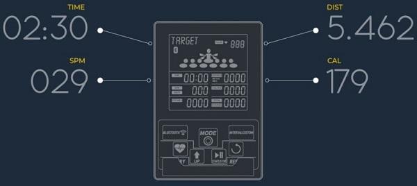 Topiom v2 performance monitor