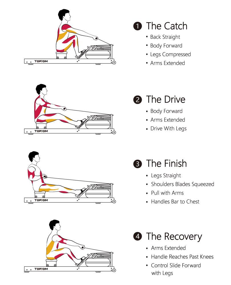 indoor rowing technique 101